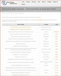 Chemical & Allied Industries Technical Articles